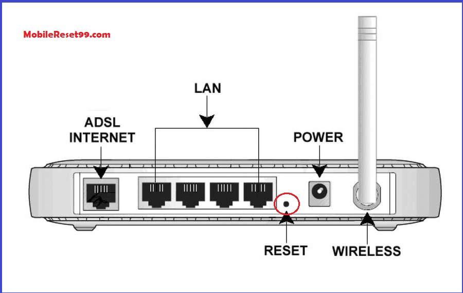 comcast netgear cg3000dcr default login